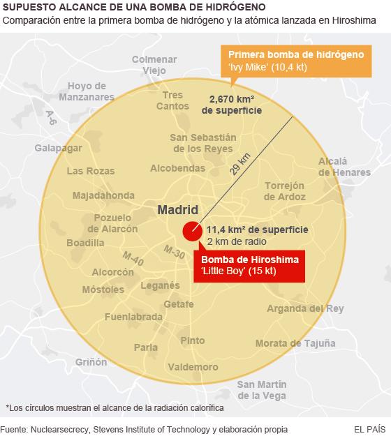 Corea del Norte afirma que completó la prueba de una bomba H