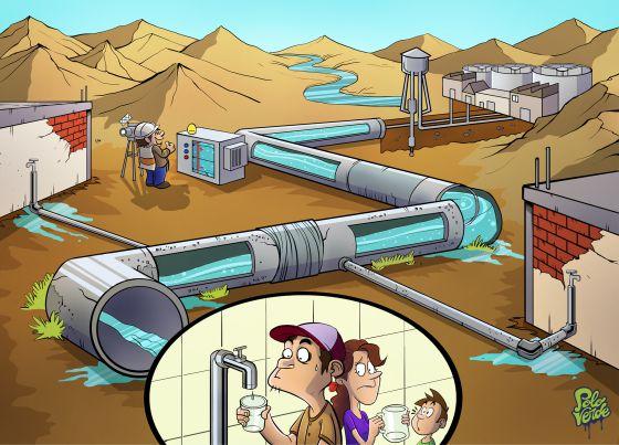 ¿Habrá suficiente agua para todos?