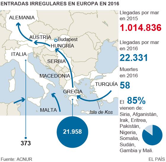 Juncker critica a los Estados por el fracaso del reparto de refugiados