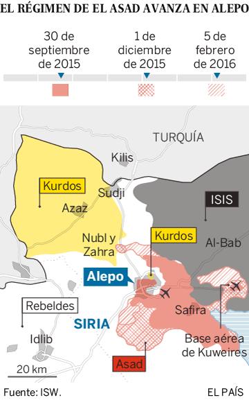Turquía ayuda a los refugiados sin abrir la verja