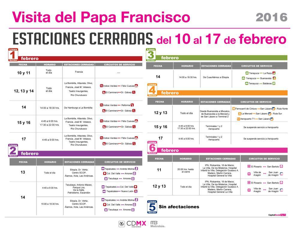 Estaciones de metro y metrobús que cerrarán por la visita del Papa Francisco