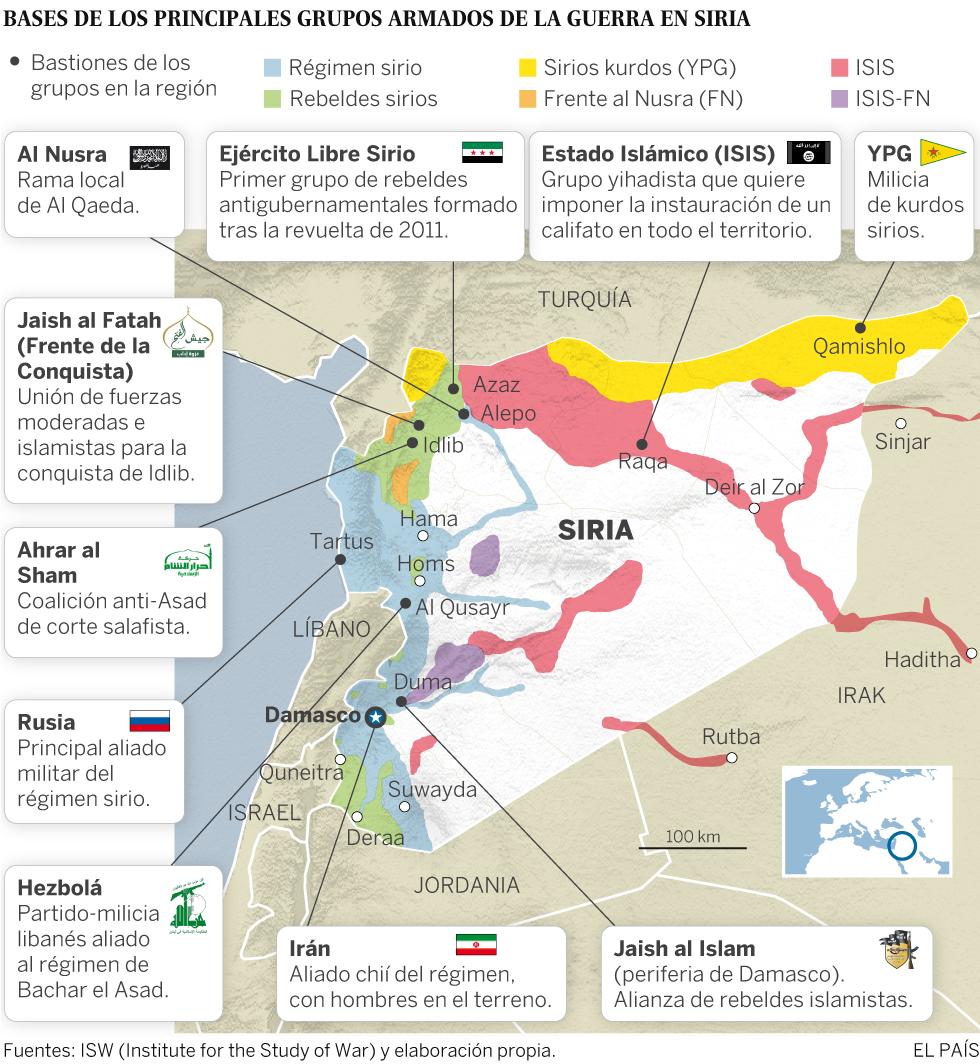 Islamistas sirios, entre Occidente y Al Qaeda