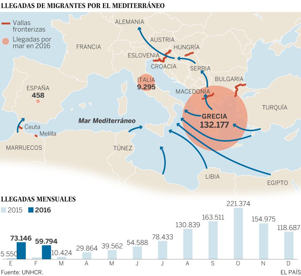 El acuerdo con Turquía provoca las primeras tensiones políticas en la UE
