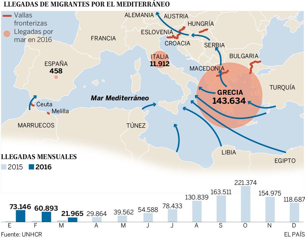 La UE ultima un pacto para edulcorar la expulsión masiva de refugiados