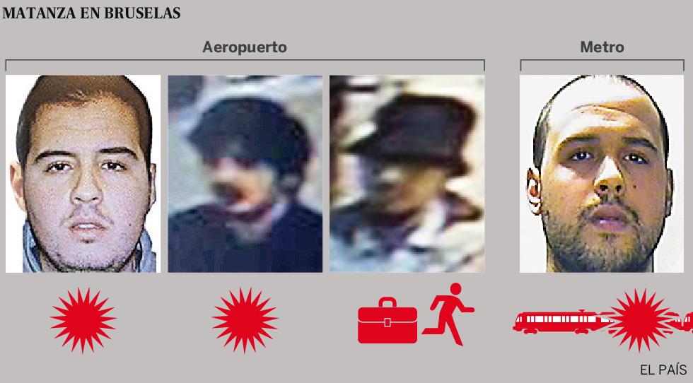 Lo que se sabe hasta ahora de los cuatro terroristas de Bruselas