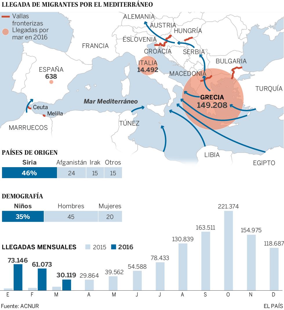 Grecia reconocerá como país seguro a Turquía para agilizar las expulsiones