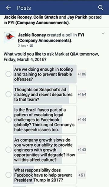 Encuesta de los empleados de Facebook.