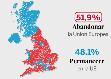 Resultados do referendo do 'Brexit'