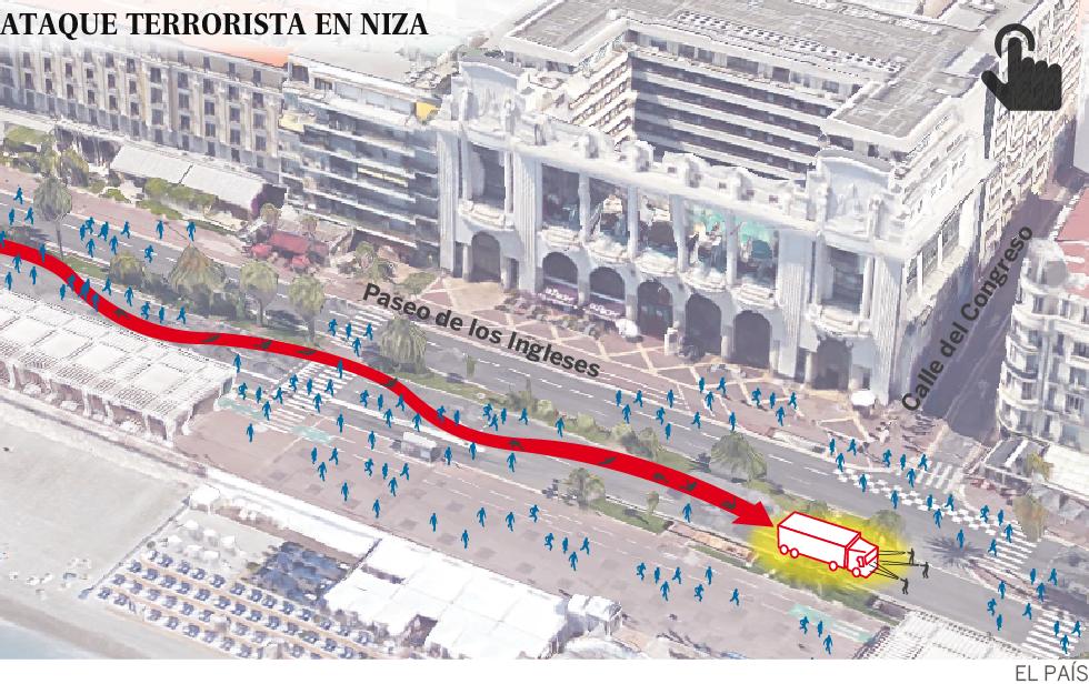 Decenas de muertos en Niza por un ataque terrorista con un camión