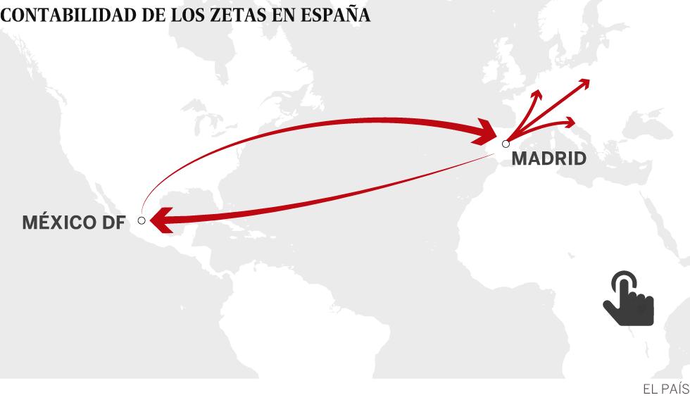 La policía española vincula al capo Mono Muñoz con jueces y funcionarios mexicanos