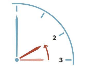 México se prepara para el cambio de hora
