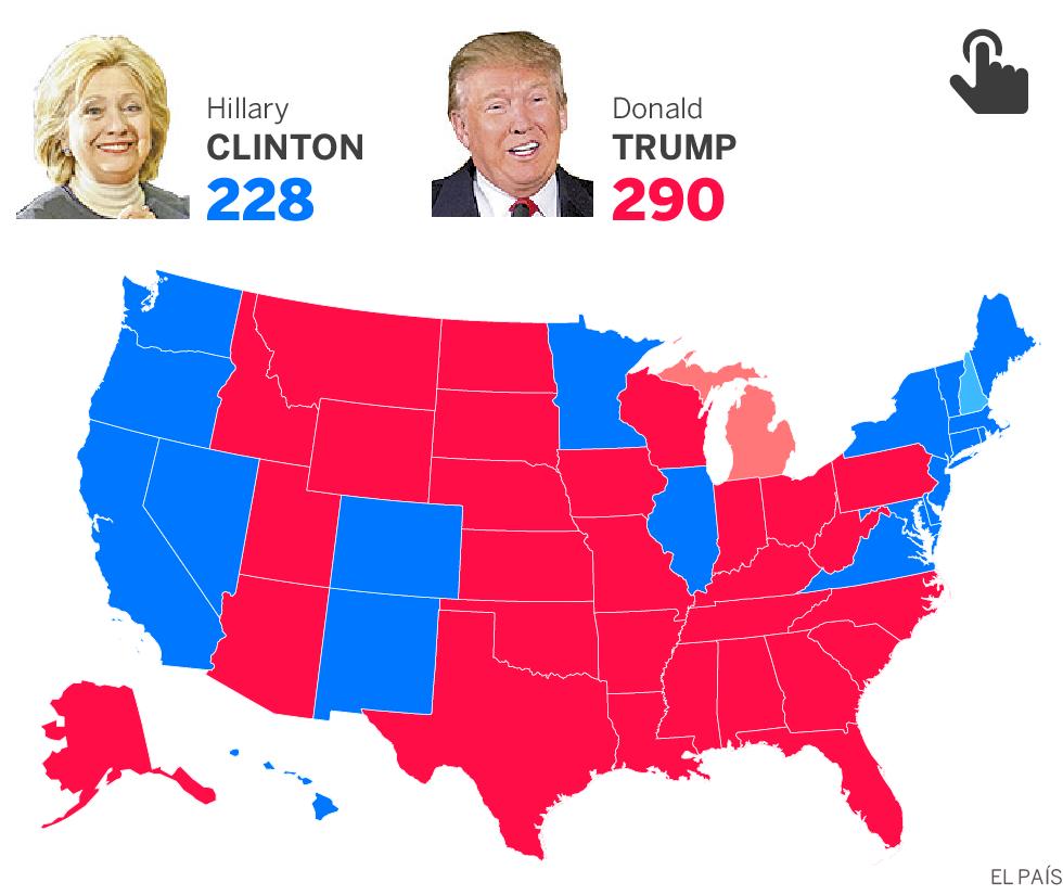 Votos Republicanos vs Demócratas