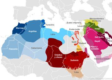 Todos los dialectos del árabe