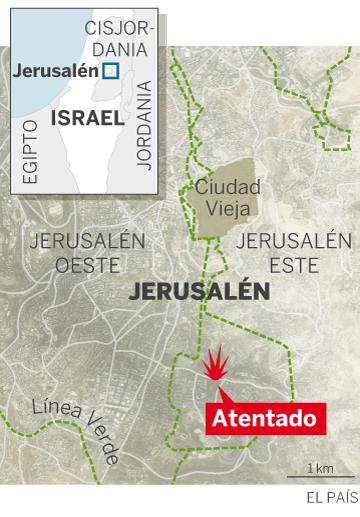Atentado en Jerusalen