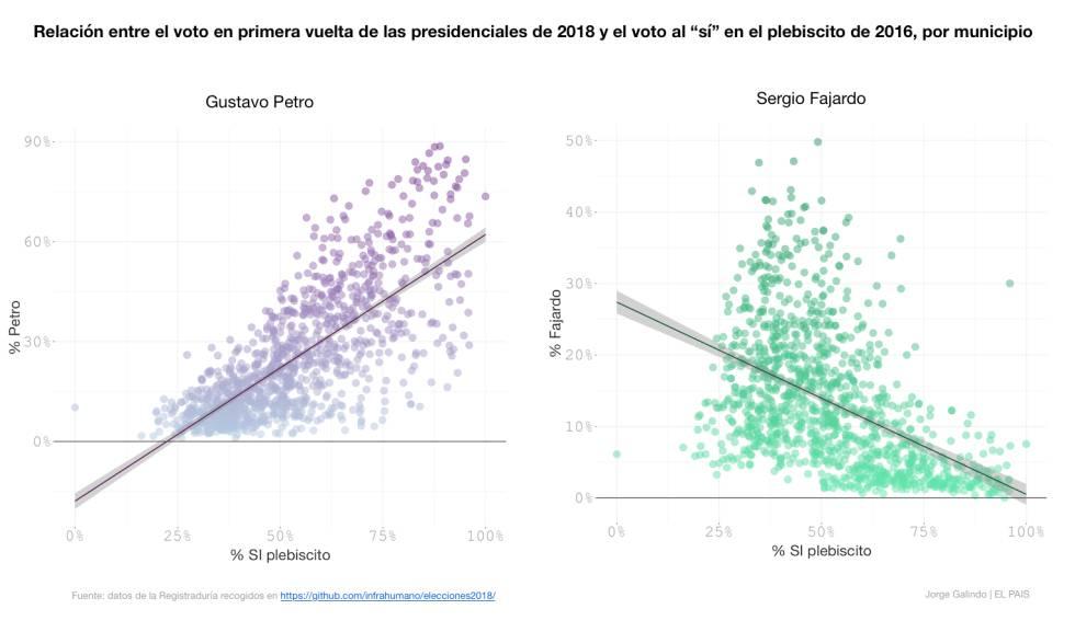 Iván Duque y Gustavo Petro recorren Colombia en busca de votos