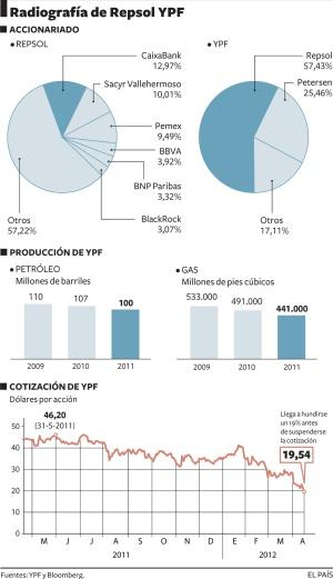 El Gobierno da por rota la amistad con Argentina y prepara represalias