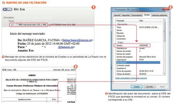 El pantallazo de la 'filtración Báñez'