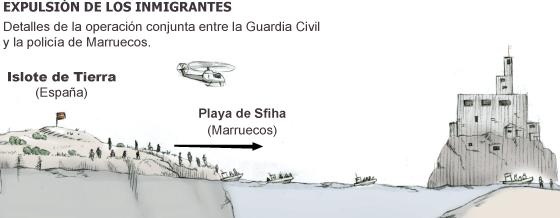 Pinche en el gráfico para ampliar. Fuente: El País