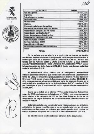 El informe de la Guardia Civil recoge la contabilidad electoral del PP y los pagos de distintos grupos hoteleros a Over MC por servicios que no prestó en realidad. Con ese dinero se sufragaron algunos de los mítines de campaña organizados por el PP.