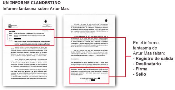 El informe 'fantasma' contra Mas carece de firma, sello y destinatario