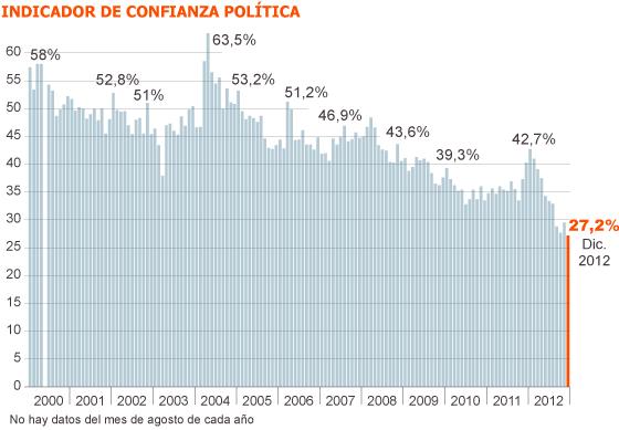 Los escándalos acorralan a Rajoy