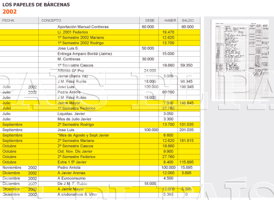 2002. Registros de entregas que incumplen la Ley de Financiación
