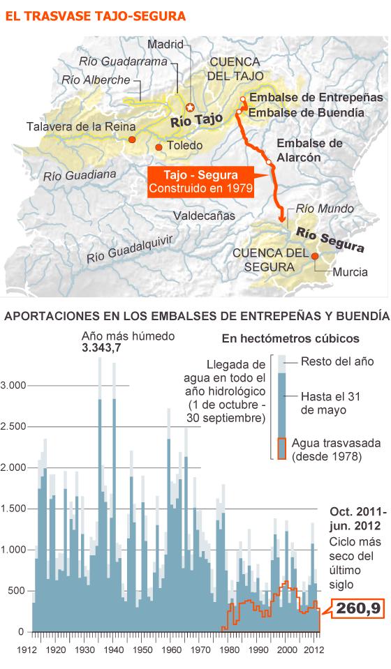 Agua y capital en España 1361741608_172352_1361742146_sumario_normal