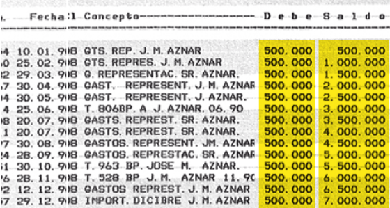 """El PP pagó """"sobresueldos"""" a Aznar como gastos de representación"""