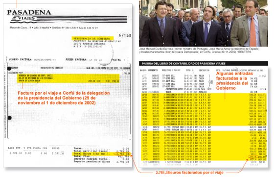 Ejemplo de viaje organizado por la trama Gürtel para la presidencia del Gobierno.
