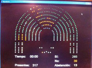 Foto de la votación publicada a través de Twitter por la diputada del PP Ana Vázquez Blanco.