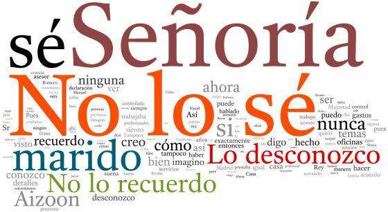 Imagen de nube de palabras conseguida analizando el texto íntegro de la declaración de la Infanta. Las palabras más repetidas son las que aparecen en mayor tamaño.