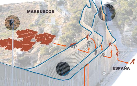 El CETI de Melilla se desborda tras el salto de la valla de otros 200 inmigrantes