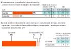 La mayoría confía en Felipe VI