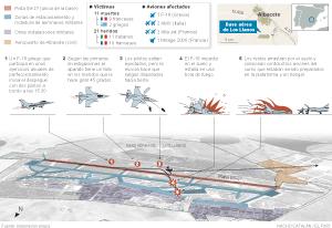 El accidente del F-16