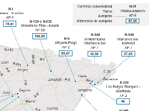 Fomento veta a los camiones 1.350 kilómetros de carreteras nacionales
