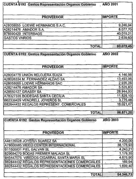 Hacienda mult a caja madrid por uso ilegal de la cuenta for Oficinas de hacienda en madrid
