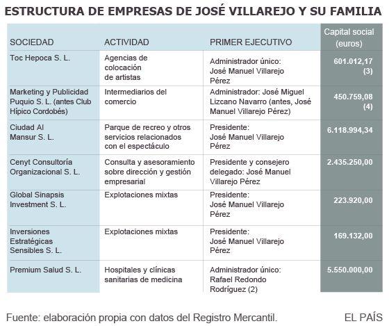 Caso Villarejo