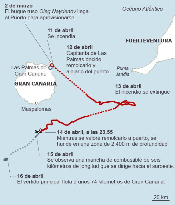 El fiscal investiga el vertido desde el pesquero hundido en Canarias