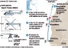 Cronología de la desaparición de los tres soldados españoles