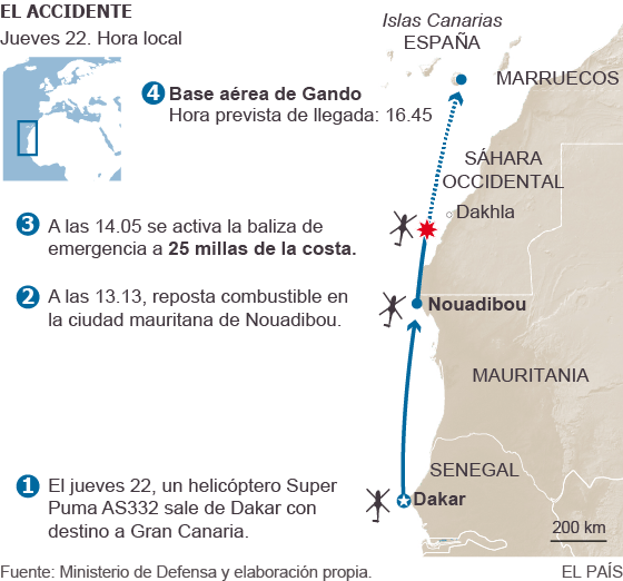 Mapa del accidente del Super Puma