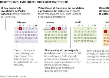 Pedro Sánchez cierra sus primeros contactos con Podemos y PNV