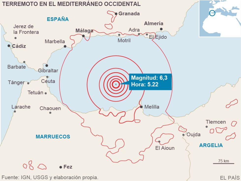 Gráfico del terremoto del 25 de enero.