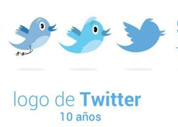 Twitter, décimo aniversario en la encrucijada y a rebufo de Facebook
