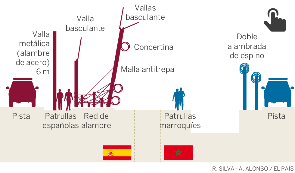 Más de diez mil sirios han entrado a España por Melilla