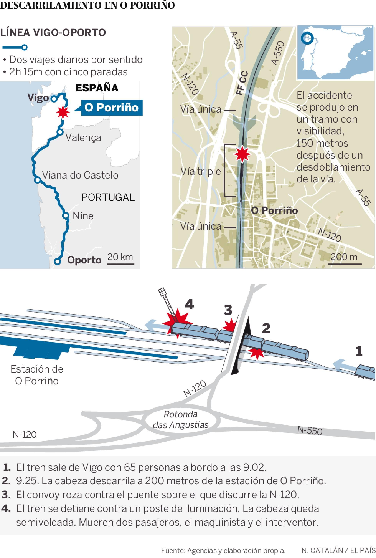 Transportes: Ferrocarril en España, alta velocidad, convencional. - Página 5 1473408093_694653_1473445435_sumario_normal_recorte1