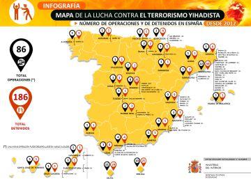 Un tercio de las detenciones por yihadismo desde 2012 fueron en Cataluña