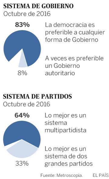 España necesita respuestas a las nuevas preguntas