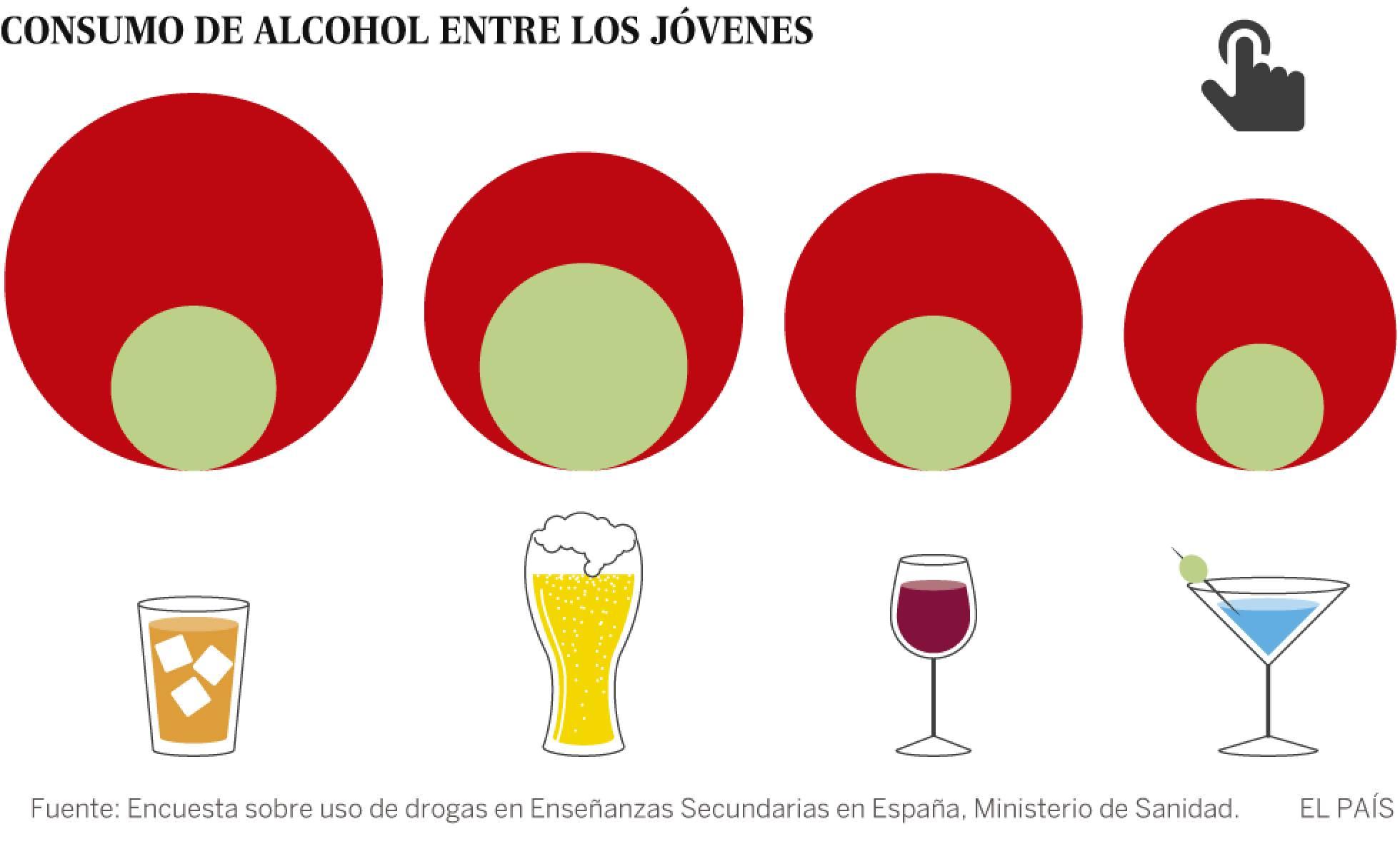 13 adolescentes borrachos en mcdonald