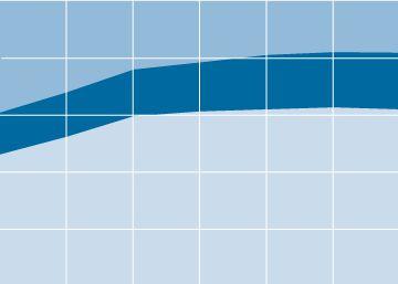 Un 29% de las personas con dependencia no recibe ayuda