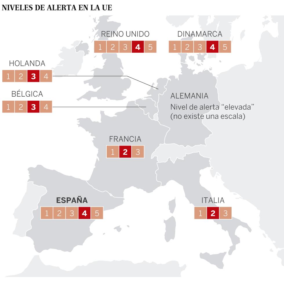 España, en la diana del Estado Islámico